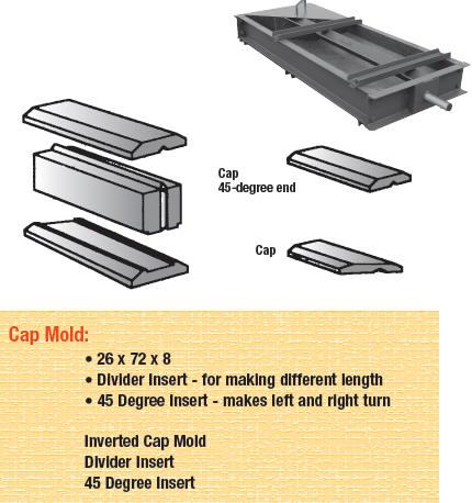 Leonard Marr, Inc. Block Forms - Cap and Base Molds - Concrete Block ...