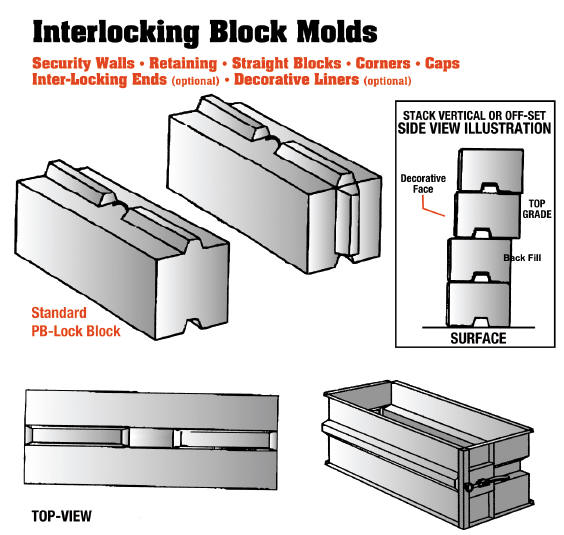 Leonard Marr Inc Block Forms Security Lock Block Pb